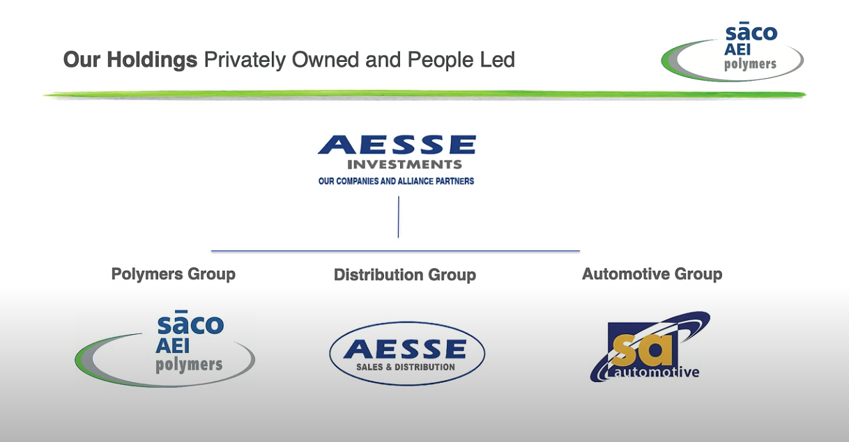 AESSE Sales and Distributions is Now SACO AEI Polymers Distribution
