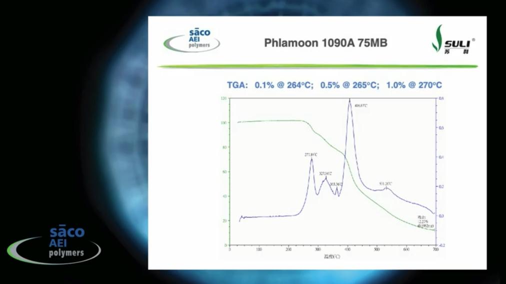 Phlamoon 1090A 75MB