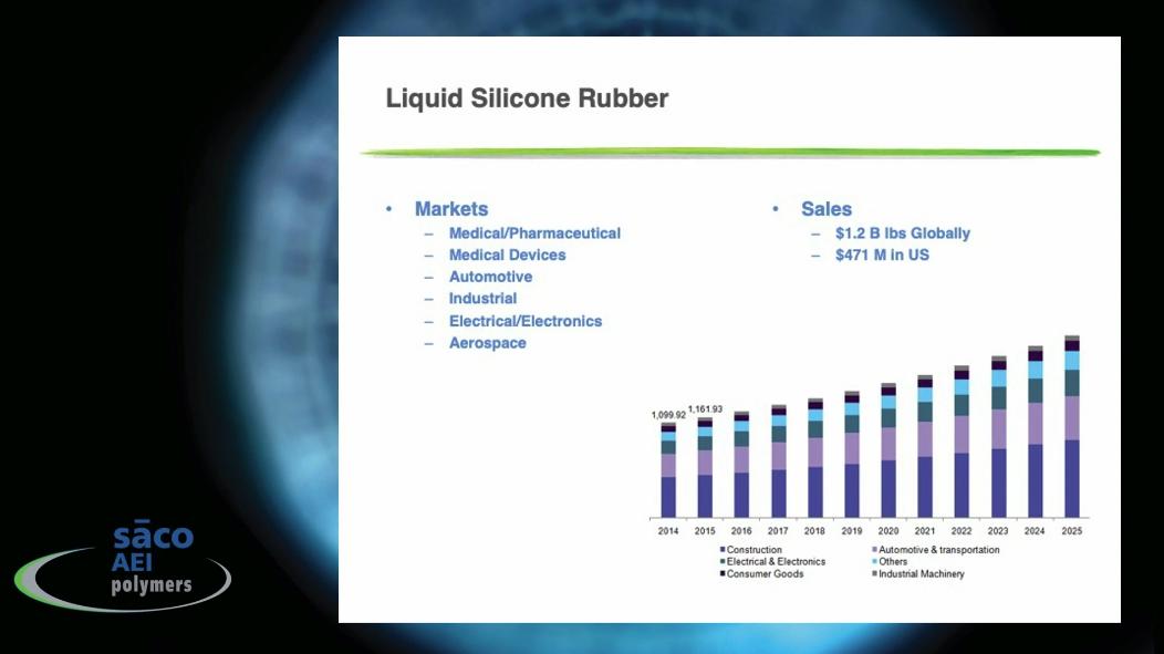 Silicone Masterbatch as an Alternative to Liquid Silicone Rubber
