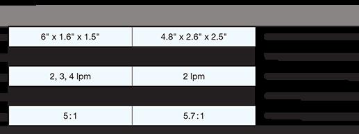 New OxyPulse Single Lumen Conserver