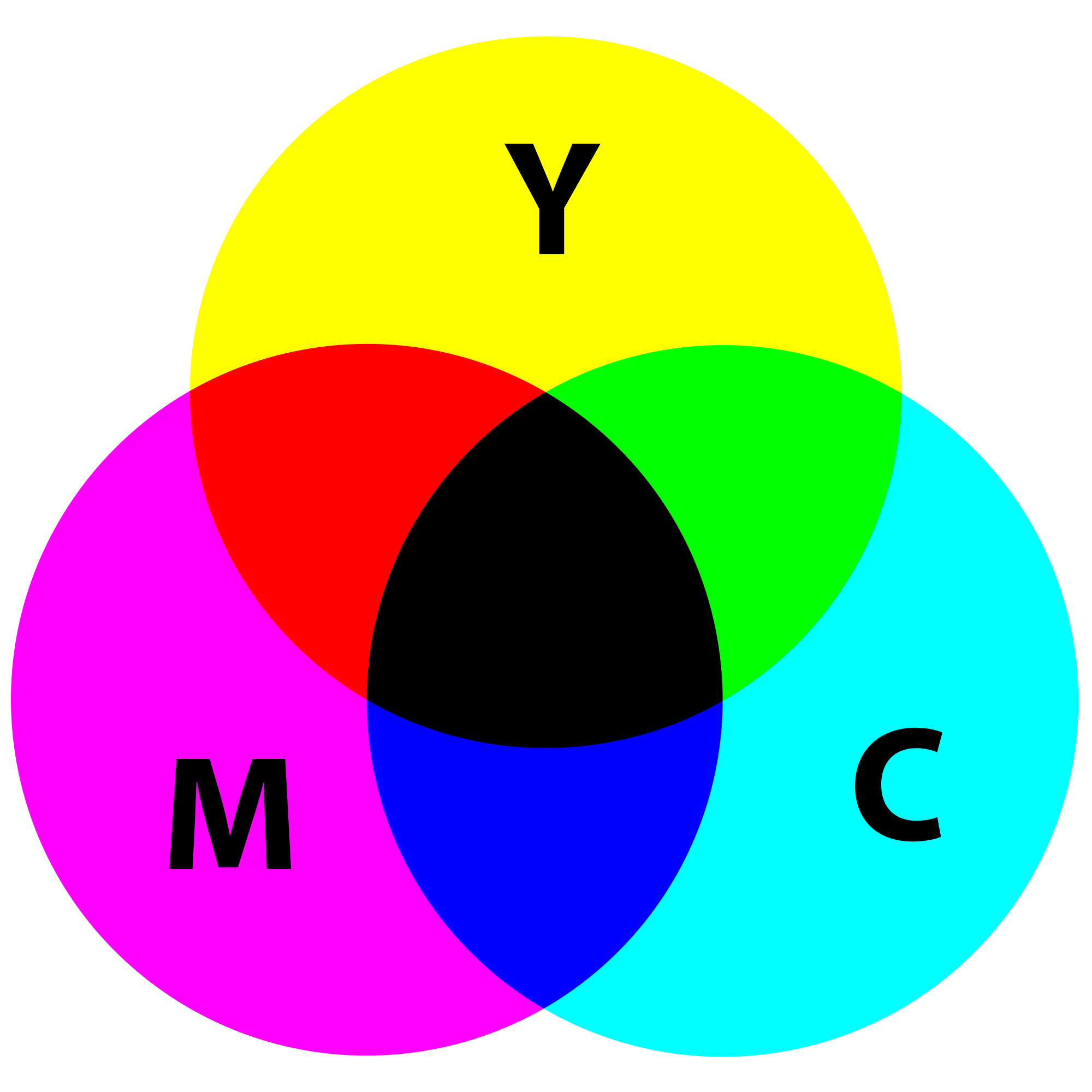 Printing in Color for Your Marketing Materials
