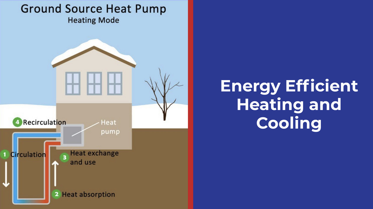 Energy Efficient Heating and Cooling