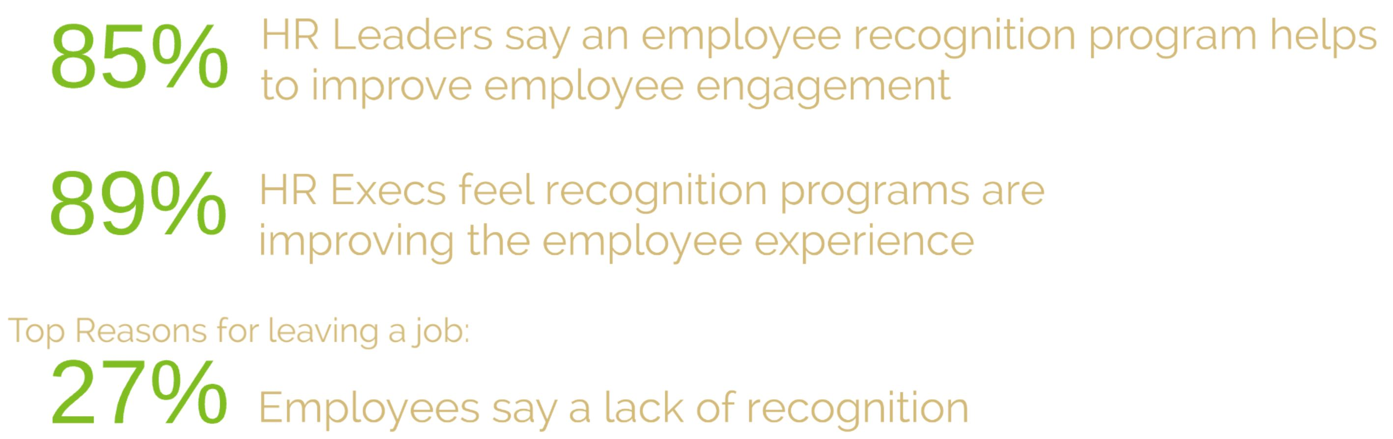 Statistics on Employee Engagement for Employers Looking to Grow Productivity and Profitability through Engagement