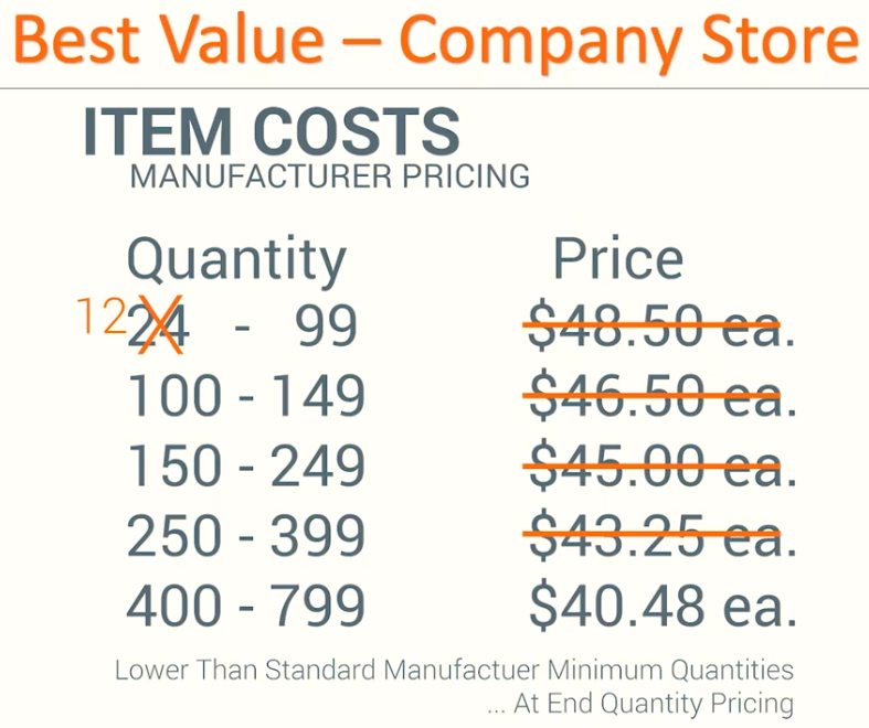 Cost-effective company stores | GLS Group
