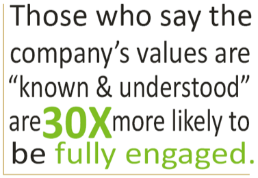 Stat on Fully Engaged Companies | GLS Group