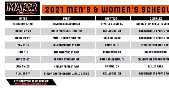 2021 One Nation Major Championship Schedule