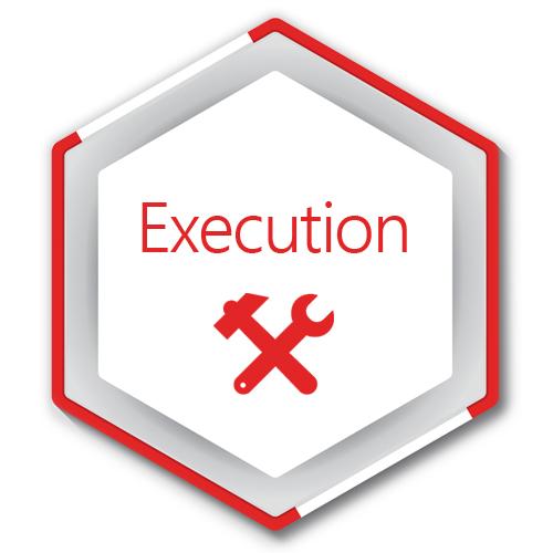 Electropolishing - Execution