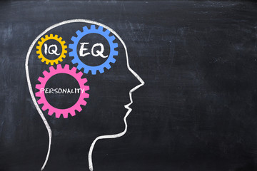 Discovering your Emotional Quotient - Soft Skills Training
