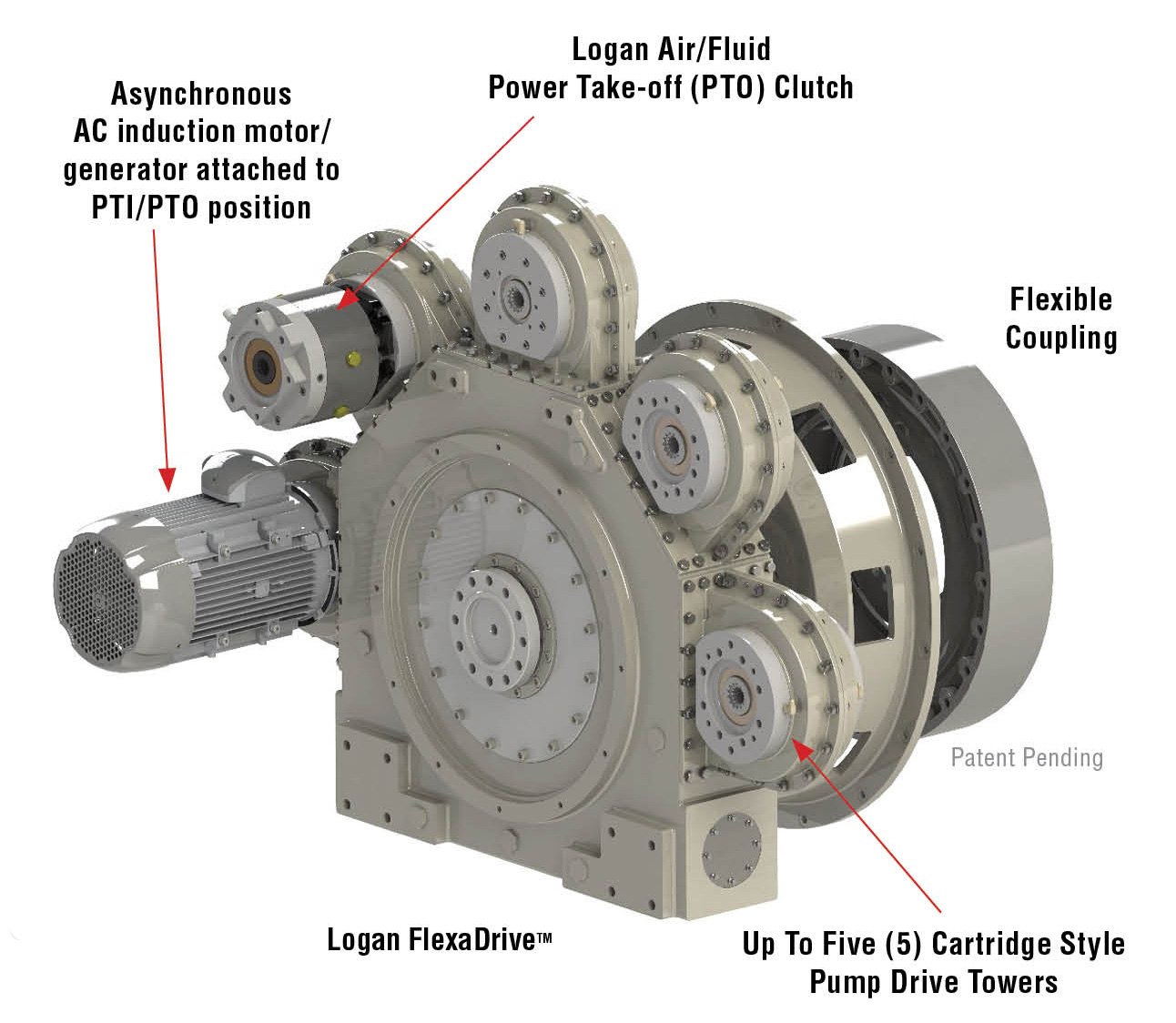logan flexadrive multiple pump drive systems | logan clutch
