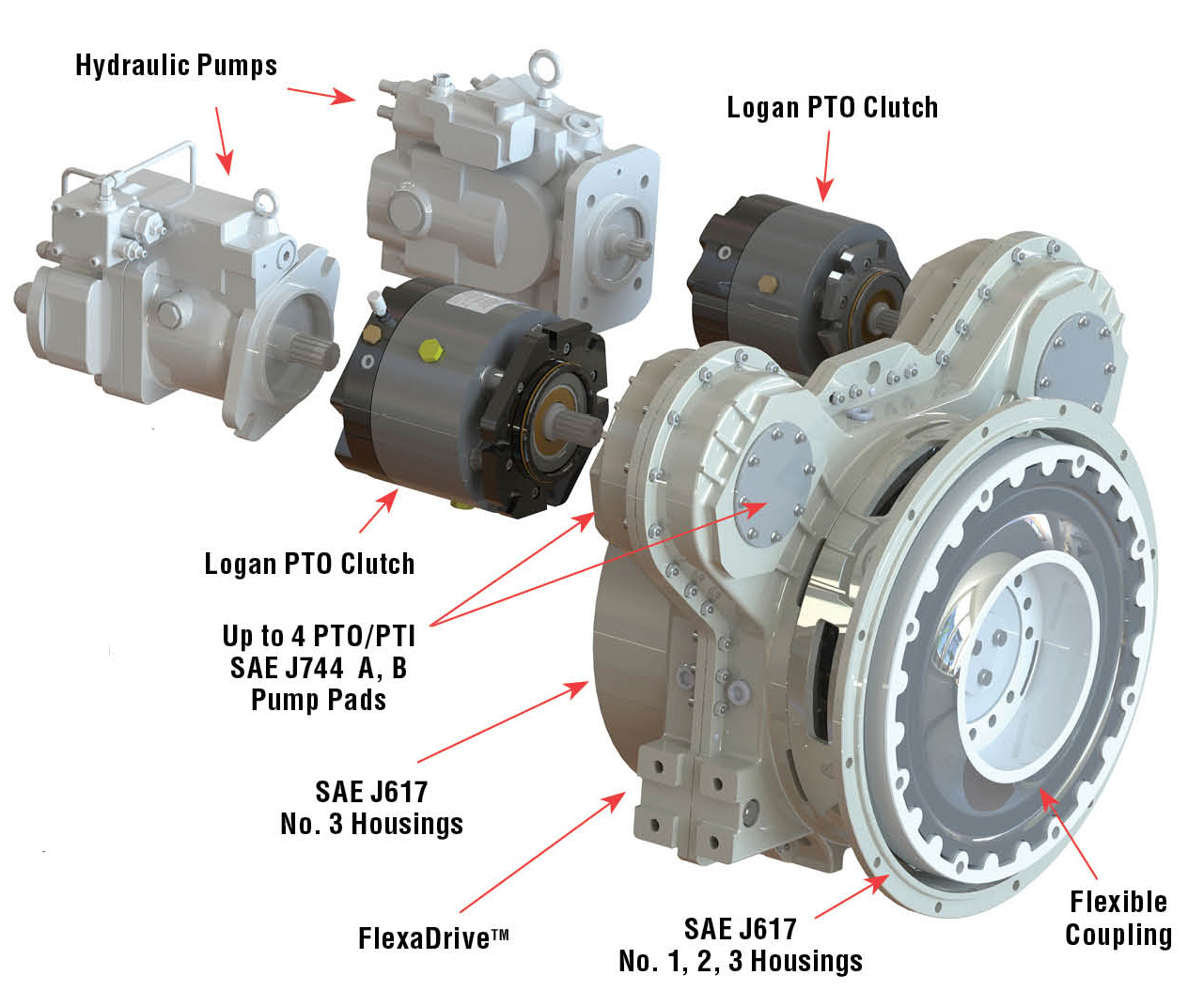 Logan Direct Drive Power Take-off (PTO) Clutches