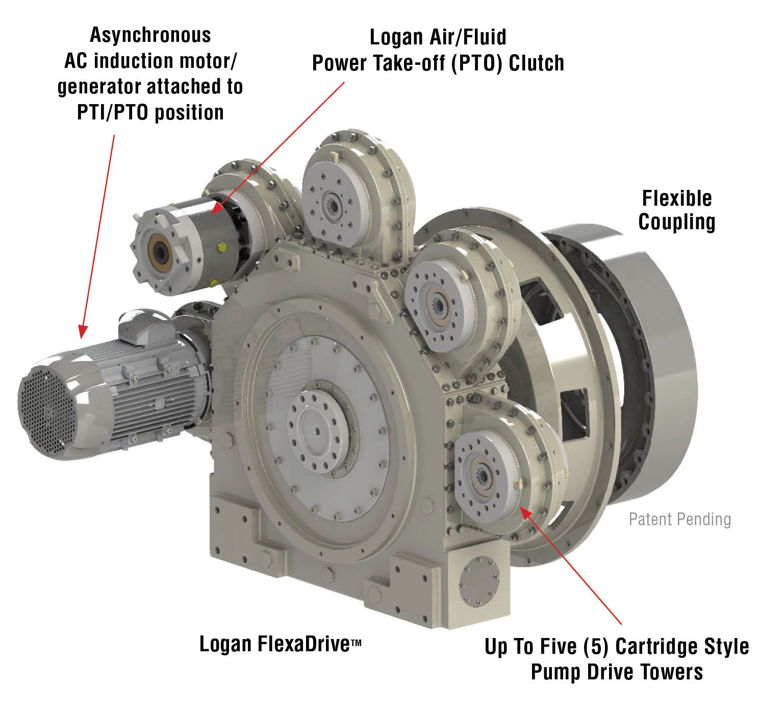 Logan FlexaDriveTM Multiple Pump Drive Systems