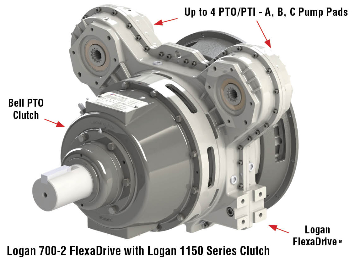 Logan 700-2 FlexaDrive with Logan 1150 Series Clutch