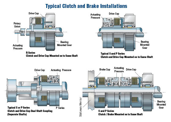 Typical clutch and brake installations
