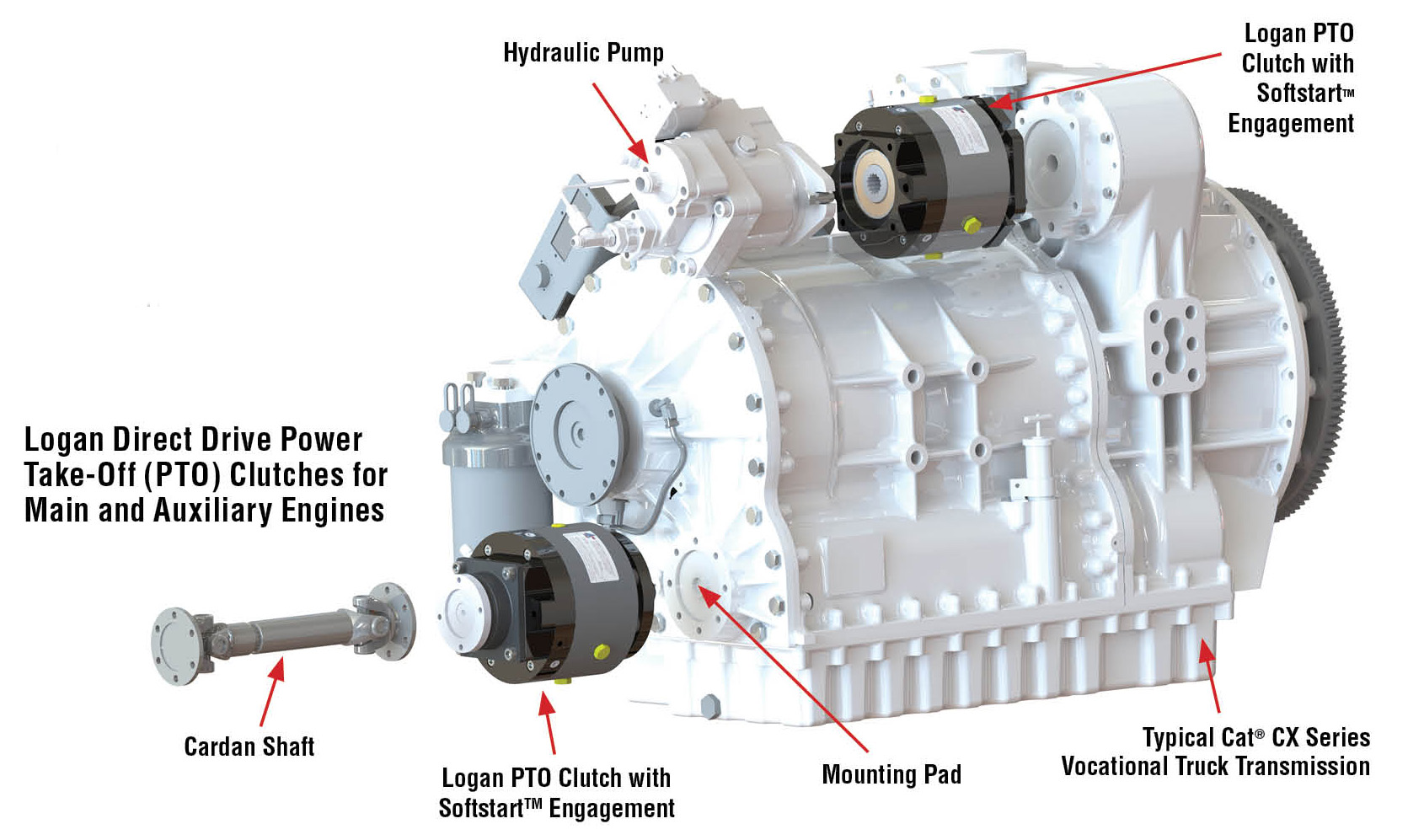 Logan Direct Drive Power Take-Off (PTO) Clutches for Main and Auxiliary Engines