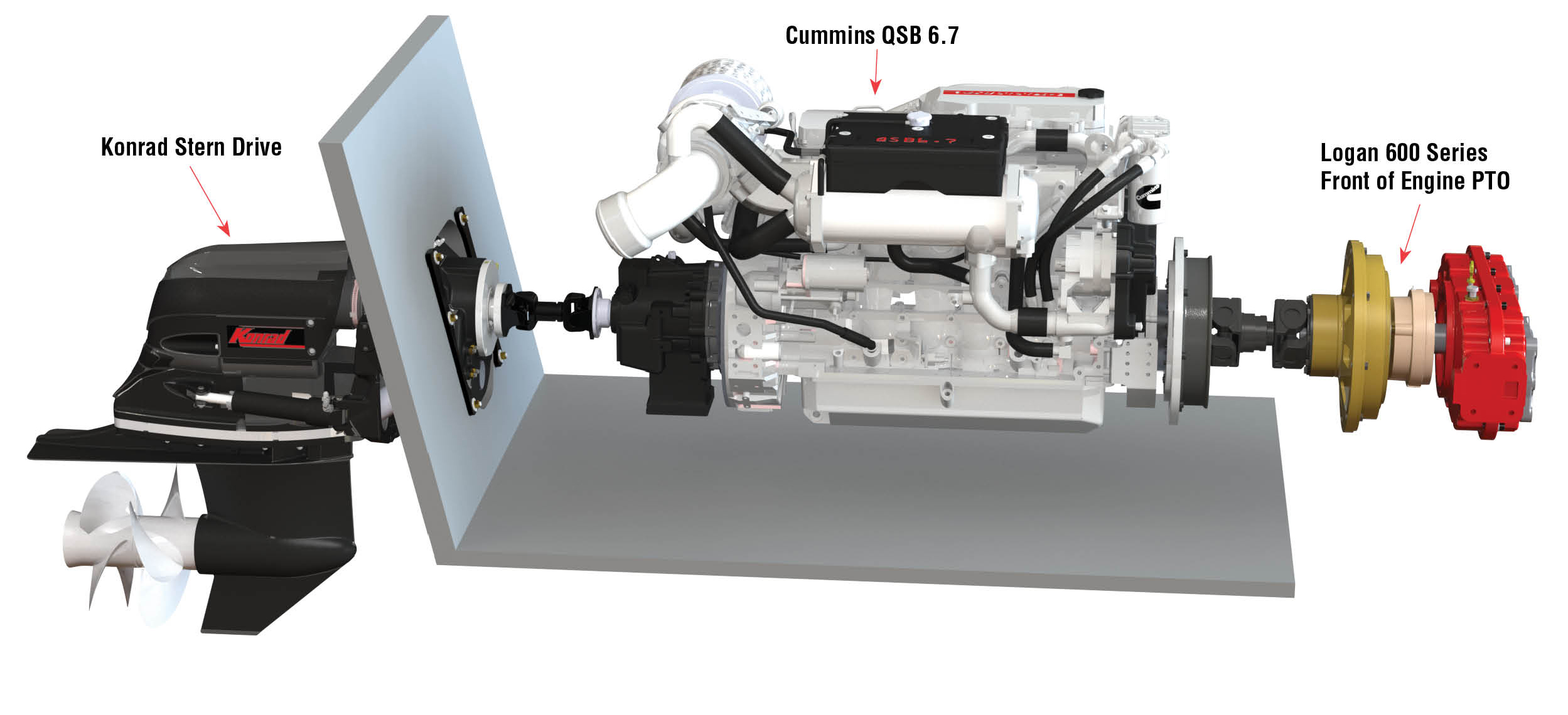Clutch enabled, multi-pad gearboxes for close coupled or rigidly mounted engines