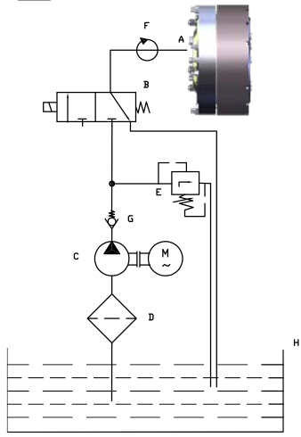 CH Schematic Diagrams