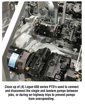 Close up of (4) Logan 600 series PTO's used to connect and disconnect the single and tandem pumps between jobs, or during on-highway trips to prevent pumps  from overspeeding.