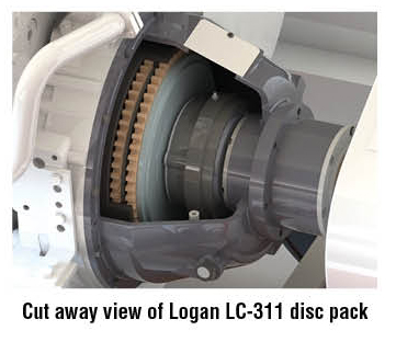 Cut away view of Logan LC-311 disc pack