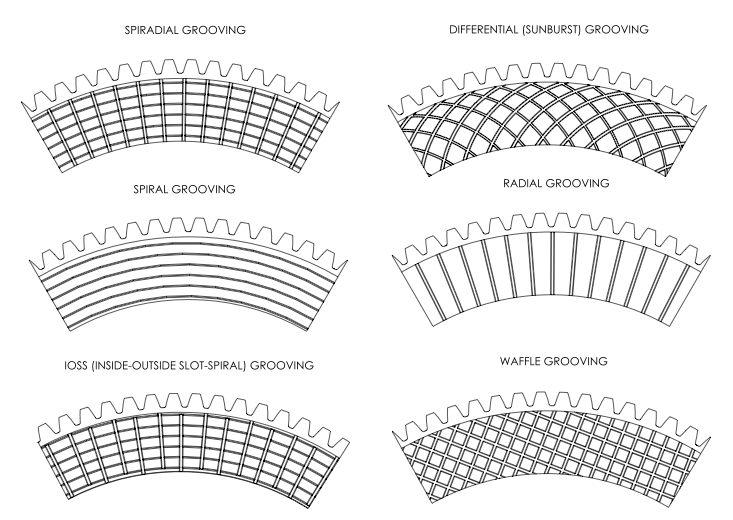 Grooving Patterns