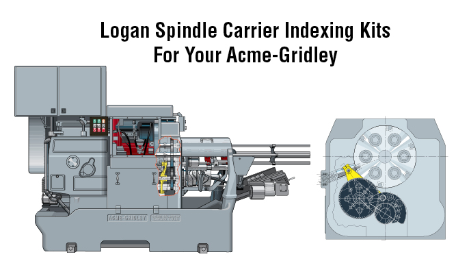 Logan Spindle Carrier Indexing Kits for your Acme Gridley