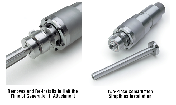 Removes and Re-Installs in Half the Time of Generation II Attachment. Two-Piece Construction Simplifies Installation. Typical view of factory-assembled valve manifold, pressure regulator, hose and fittings for Logan kits. Kits vary, based on machine configuration.