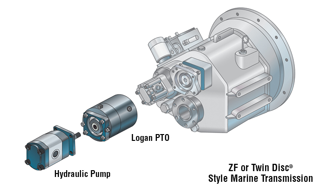 ZF or Twin Disc Style Marine Transmission