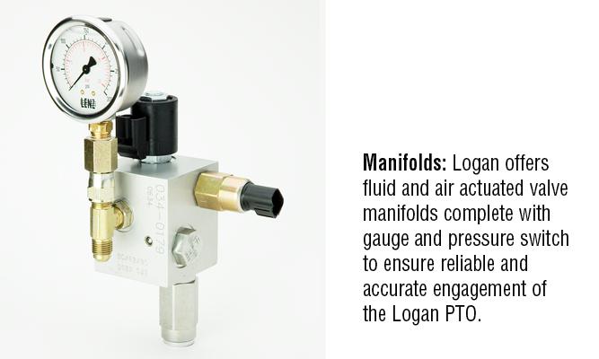 Logan Manifold | Logan Clutch