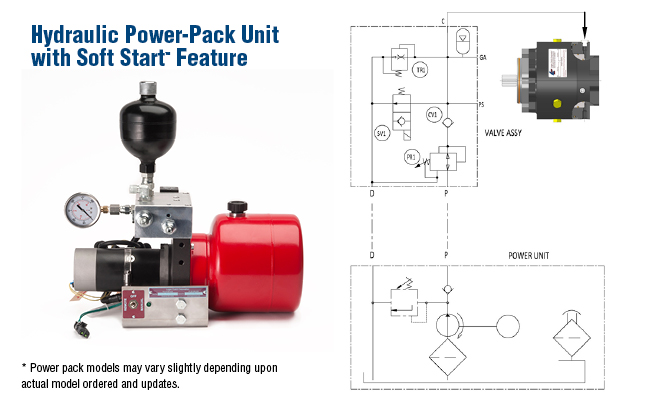Hydraulic Power Pack Unit with Soft Start Feature
