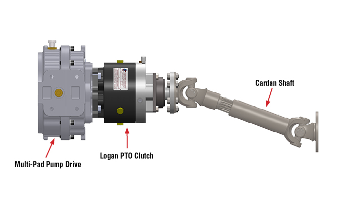 402 Series: Remote Mounting of Auxiliary Pump