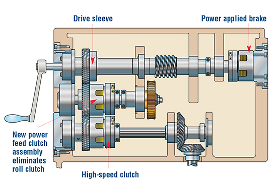 An overhead view of High-Speed and Low-Speed feed clutches, drive cups, Brake and brake cup, spacers, fittings, etc. supplied with the mechanical portion of your Hi-Lo Retrokit. (1 RA-6 shown)