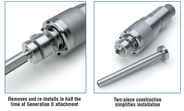 Removes and re-installs in half the time of Generation II attachment. Two piece construction simplifies installation.