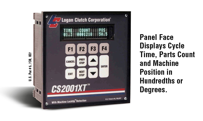 U.S. Pat # 5, 730, 037Panel face displays cycle time, parts count and machine position in hundredths or degrees