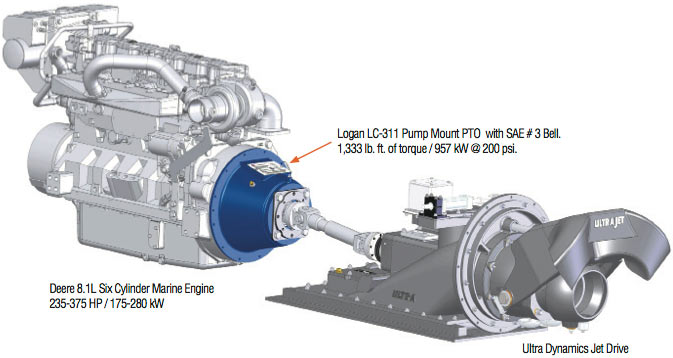 Logan LC-311 Pump Mount PTO 1,333 lb. ft of torque/957 kW @ 200 psi