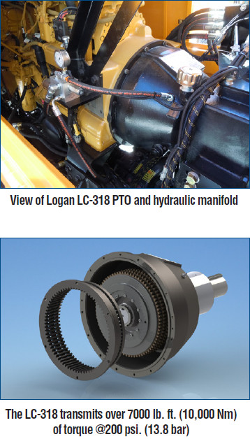 the Logan LC-318 PTO and hydraulic manifold. Transmitts over 7000 lb ft of torque @200 psi