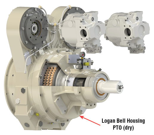 NEW! Logan FlexaDrive 1000-2 2-Position Pump Drive System for Engines up to 1000 HP (745kW)