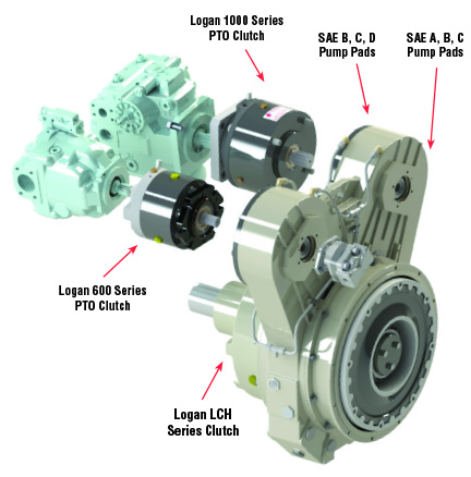 Logan 1000 Series PTO Clutch, Logan 600 Series PTO Clutch, Logan LCH Series Clutch, SAE B,C,D Pump Pads, SAE A,B,C Pump Pads