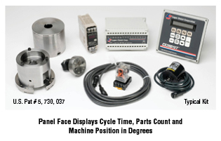 Panel Face Displays Cycle Time, Part count, and machine position in degrees
