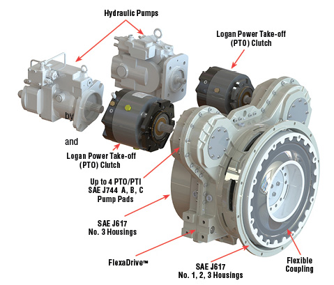 Hydraulic Pumps and Logan Power Take-off (PTO) Clutch, Up to 4 PTO/PTI SAE J744 A, B, C Pump Pads, SAE J617 No. 3 Housings, FlexaDrive, SAE J617 No. 1,2,3 Housings, Flexible Coupling, Logan Power Take-off (PTO) Clutch