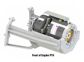 On-Demand Power for Hydraulic Pumps  13 Right from your Engine Powered Genset