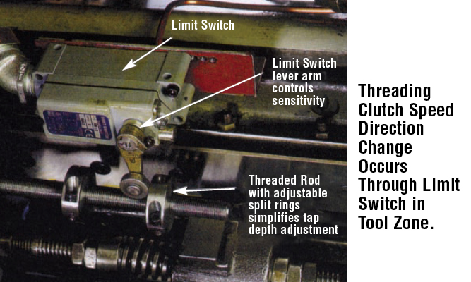 Threading Clutch Speed Direction Change Occurs Through Limit Switch in Tool Zone.