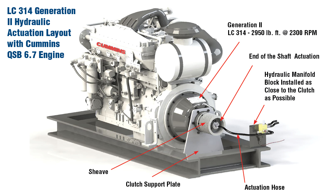 LC 314 Generation II Hydraulic Actuation Layout with Cummins QSB 6.7 Engine