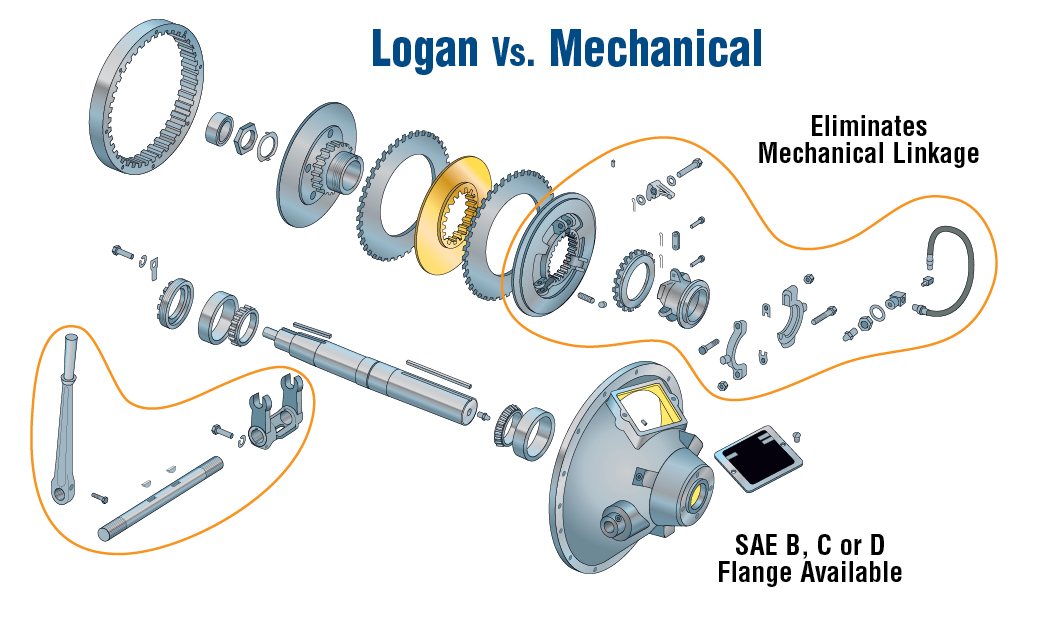 Logan Vs. Mechanical