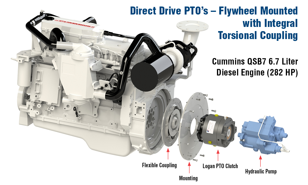 "Direct Drive PTO ""Flywheel Mounted with Integral Torsional Coupling"