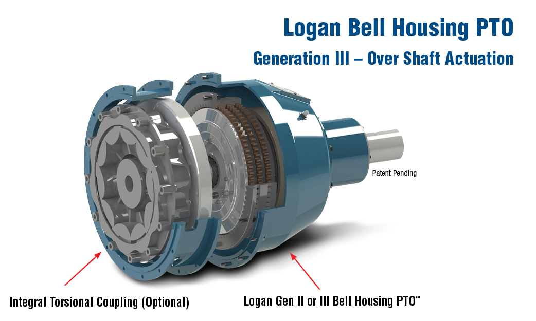 "Logan Bell Housing PTO Generation III "" Over Shaft Actuation"