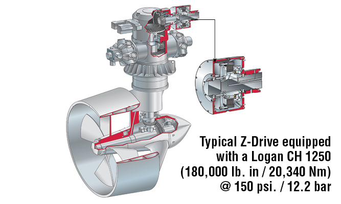 Typical Z-Drive equipped with a Logan CH 1250 (180,000 lb. in / 20,340 Nm) @ 150 psi. / 12.2 bar