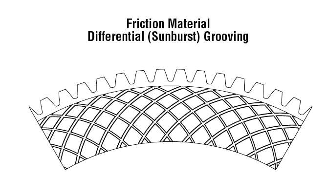 Friction Material Differential (Sunburst) Grooving