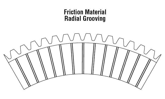 Friction Material Radial Grooving