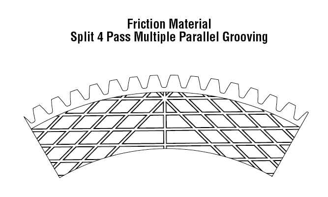 Friction Material Split 4 Pass Multiple Parallel Grooving