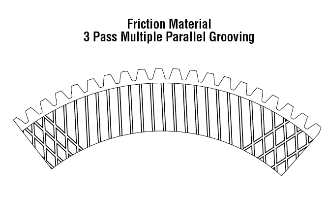 Friction Material 3 Pass Multiple Parallel Grooving