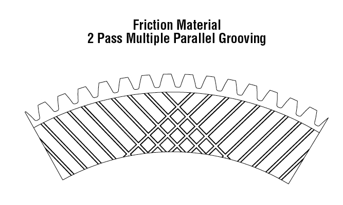 Friction Material 2 Pass Multiple Parallel Grooving